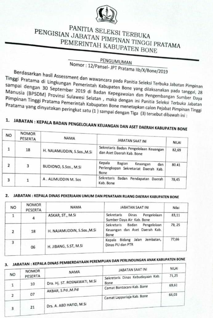 Ini Nama-nama yang Diprediksi Menjadi Pejabat Eselon II di Pemkab Bone
