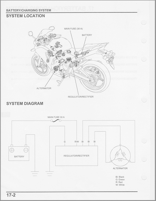 the story so far my honda cbr 250r page 9 pic 6 7 the placement of the fusebox on a honda cbr 250r look at for a black box above the battery when opened one will 6 fuses connected in