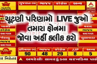 Gujarat Assembly Bye election Result Live stream 2019