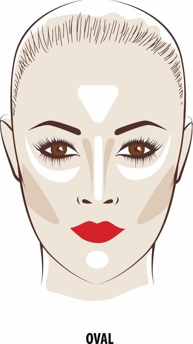 أفضل طريقة لتحديد أشكال الوجه البيضاوي