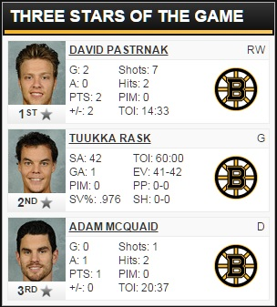 02/24/2016 Penguins @ Bruins Three Stars of the Game
