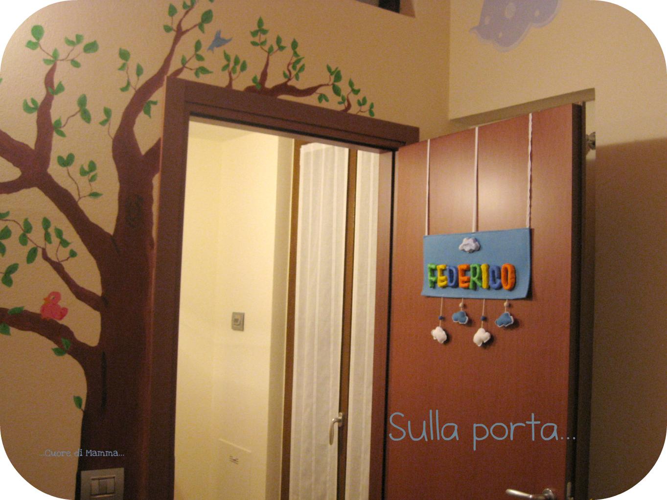 Cuore di mamma marzo 2011 - Federico salvatore sulla porta ...