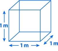 CBM (Cubic Meter)