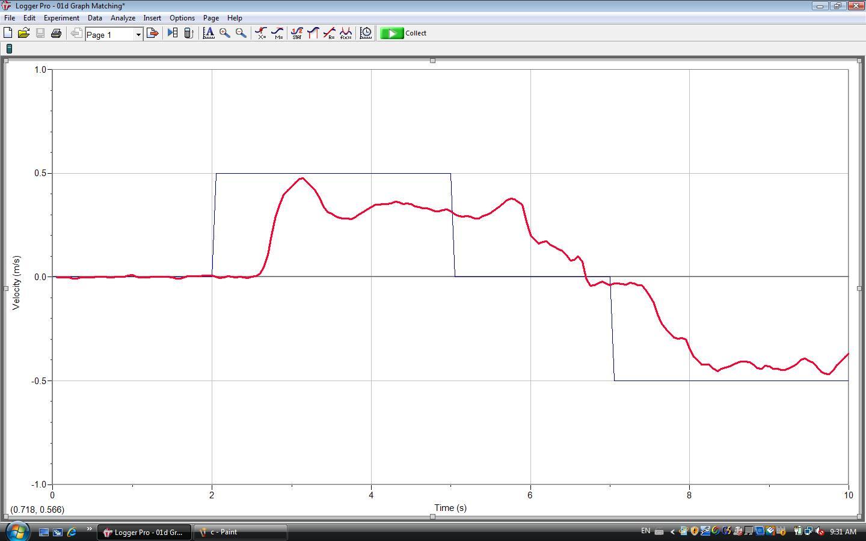 Physics Blog Walking The Graph