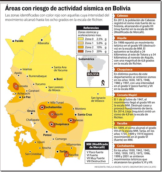 Seis zonas de cinco departamentos registraron actividad sísmica de mayor intensidad