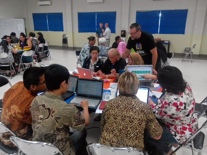 Collaborative Teaching Nz ~ How new zealand indonesia educators start collaboration