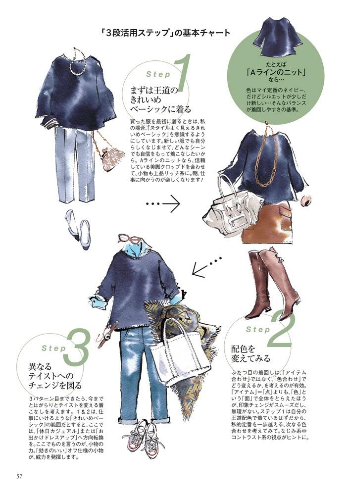 三尋木奈保-3段活用ステップの基本チャート