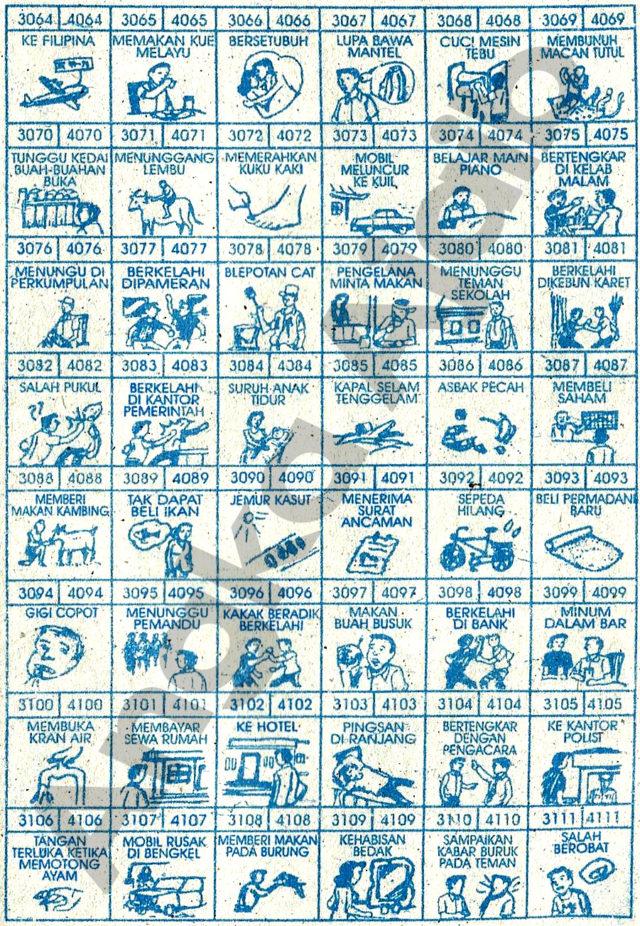 Daftar Buku Mimpi 4D dengan Nomor Togel Abjad 3064 – 3111 dan 4064 – 4111