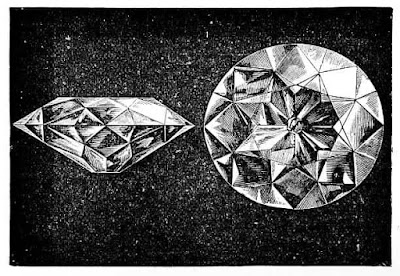 Koh-i-Noor (कोहिनूर हीरा) | 11 Interesting Facts About The Kohinoor Diamond