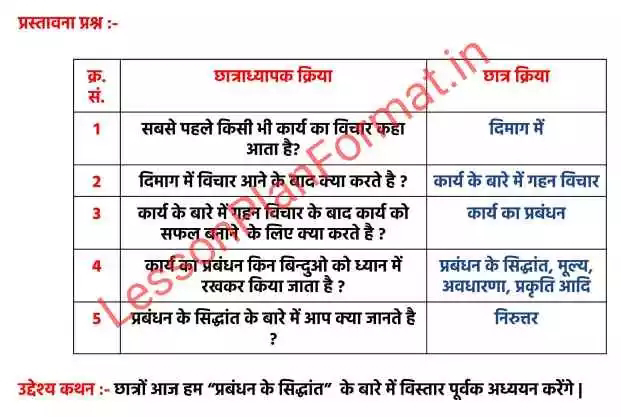 Business Studies Lesson Plan in Hindi