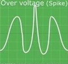 over-voltage-spike