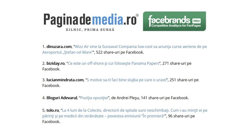 Top Bloguri România aprilie 2016