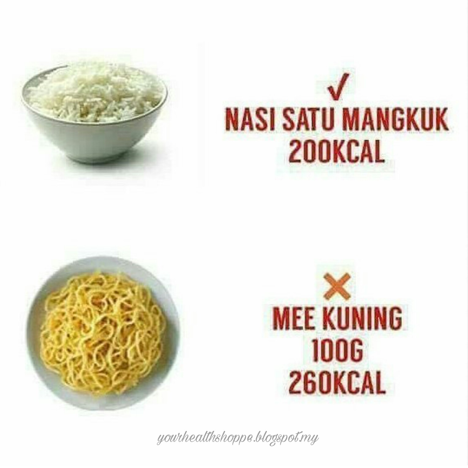 Menerapkan Low Carb High Fat (Ketogenic) Diet dan Sunnah.