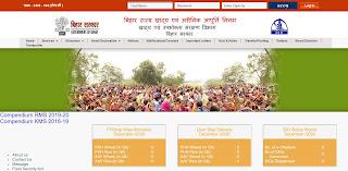 Bihar Ration Card Online Application Form.jpg
