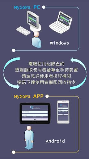 MyGoPa App