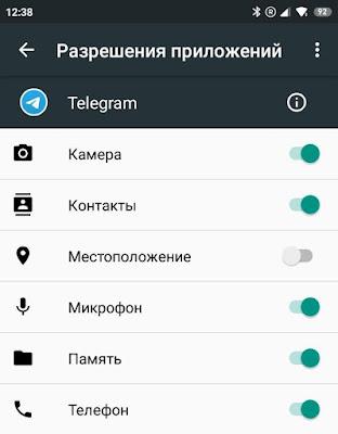 Разрешения Telegram