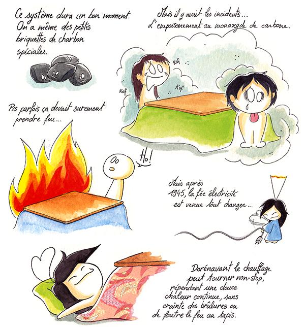 Incidents à l'empoisonement au monoxyde de carbone. Électricité pour améliorer les kotatsu.