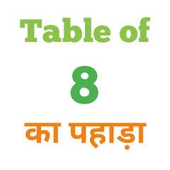 8 Ka Pahada ( 8 का पहाड़ा ) 8 ka pahada in hindi