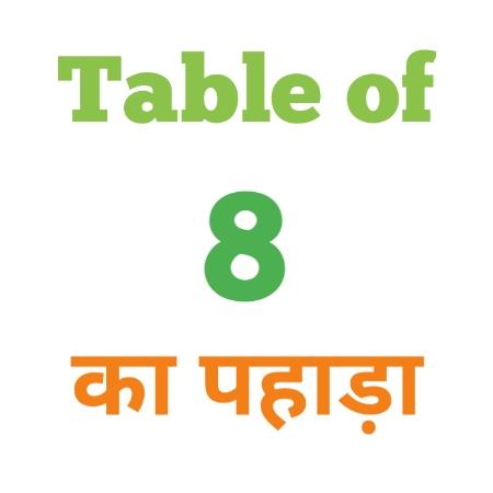 8 Ka Pahada ( 8 का पहाड़ा ) 8 ka pahada in hindi - Group Exam