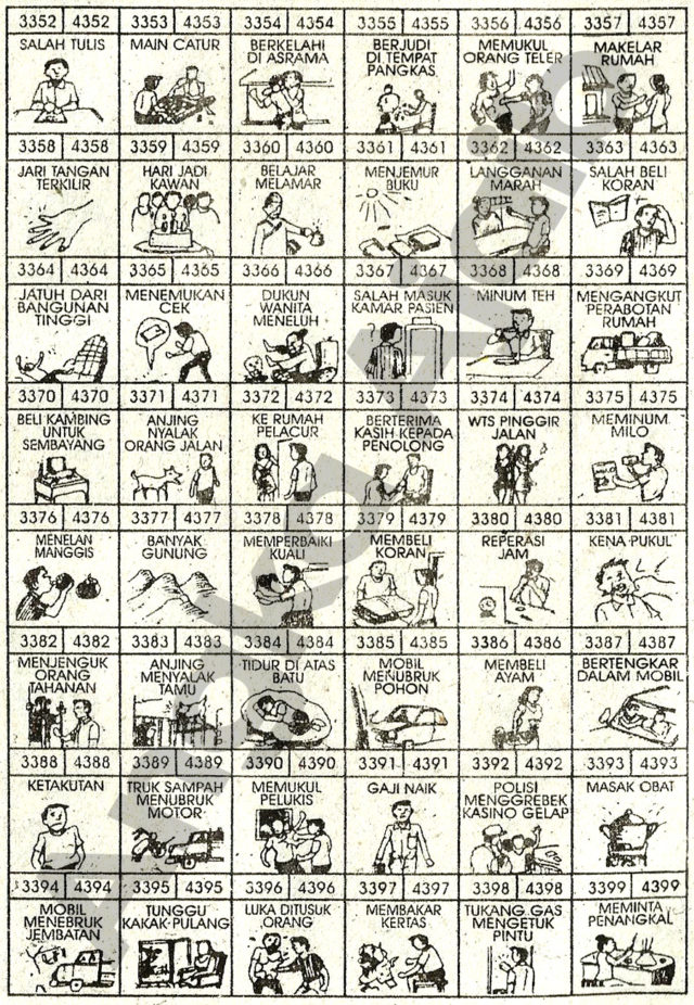 Daftar Buku Mimpi 4D dengan Nomor Togel Abjad 3352 – 3399 dan 4352 – 4399