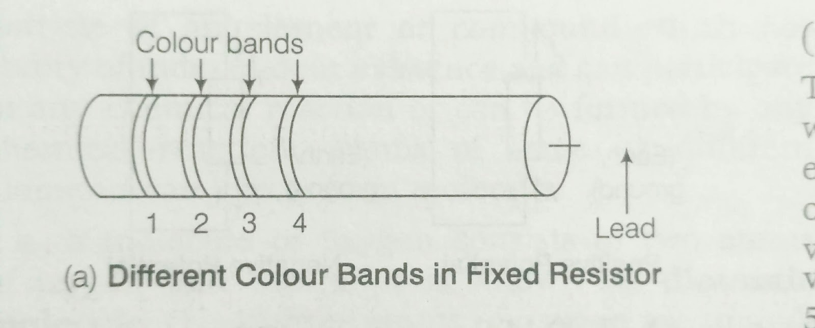 band type fixed resistor