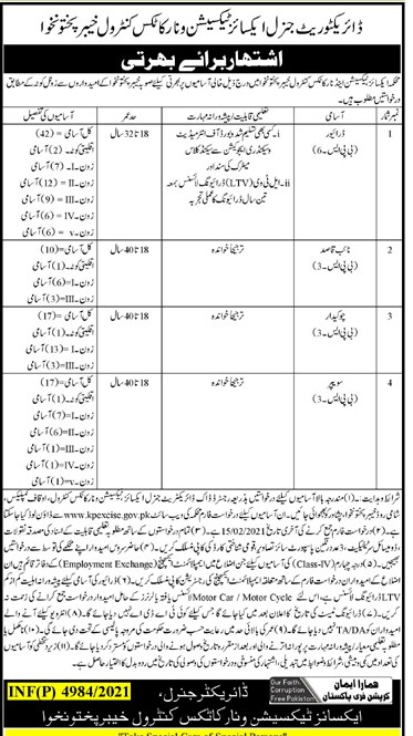 Anti Narcotics Force Jobs ANF Jobs 2021