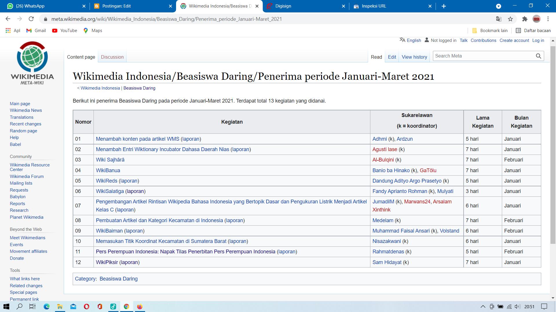 Beasiswa-Daring-Wikimedia-Indonesia-Periode-Juli-September