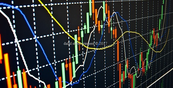 Technical analysis introduction
