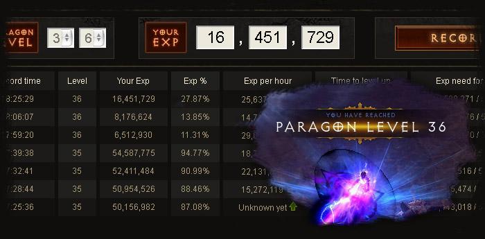 Play Diablo 3!