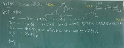 微積分複習