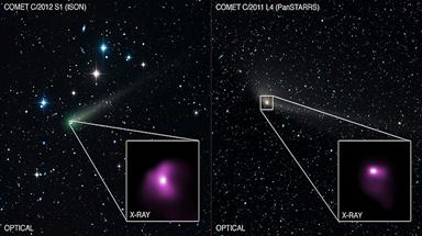 cometas ISON e PanSTARRS
