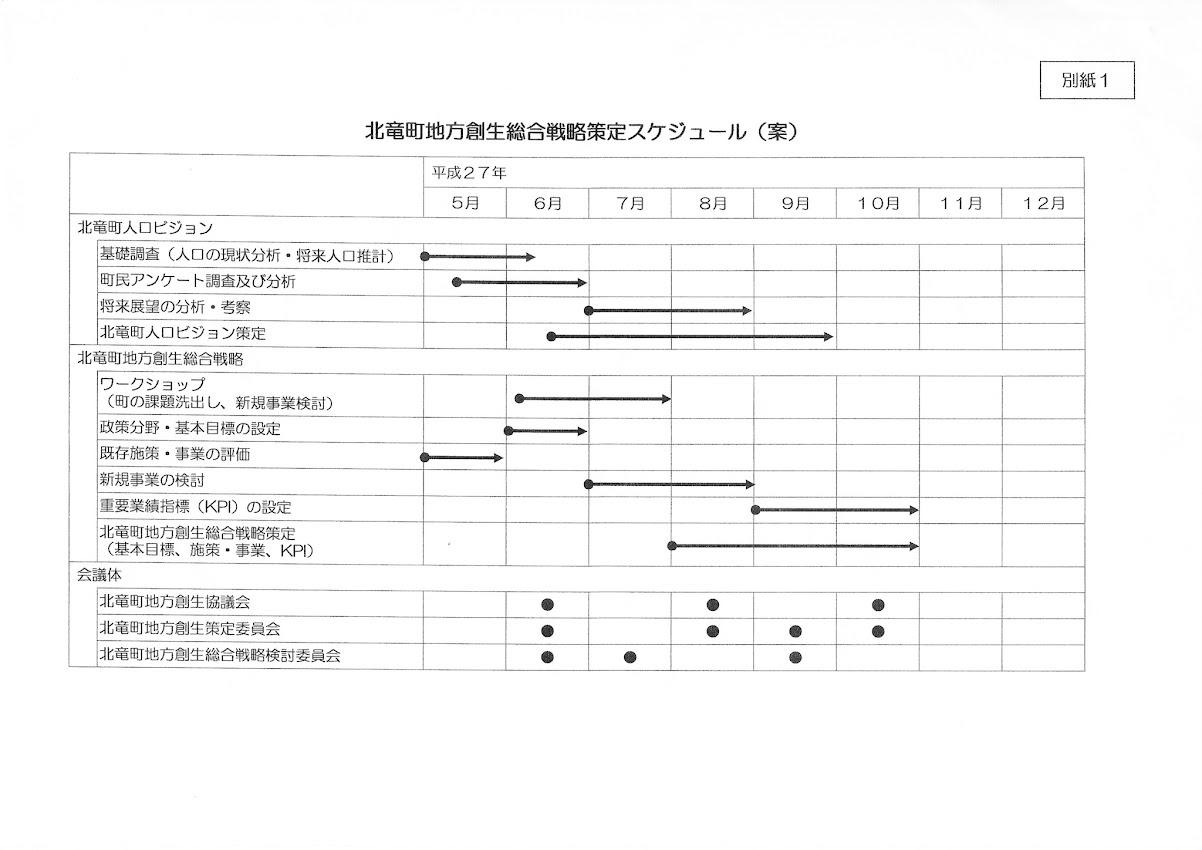 北竜町地方創生総合戦略策定スケジュール(案)