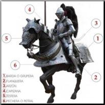 armadura caballo como escribir una novela de fantasia fantastica