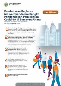 Iklan Pembatasan Kegiatan Masyarakat Dalam Rangka Pengendalian Penyebaran Covid-19 di Sumut