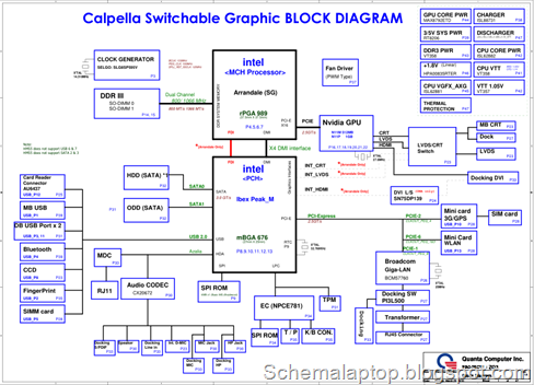 schemalaptop free download laptop schematics free download rh schemalaptop blogspot com Power Supply Circuit Diagram PDF UPS Circuit Diagram PDF