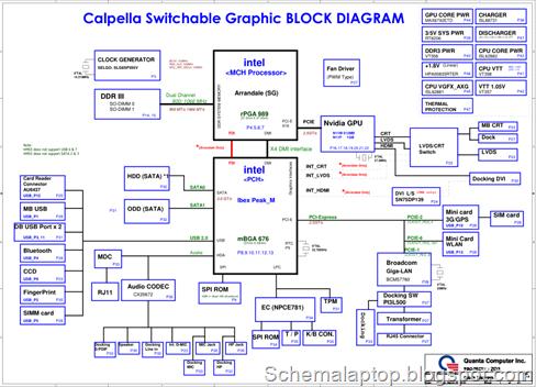 schemalaptop free download laptop schematics free download rh schemalaptop blogspot com block diagram of laptop computer block diagram of laptop motherboard free download