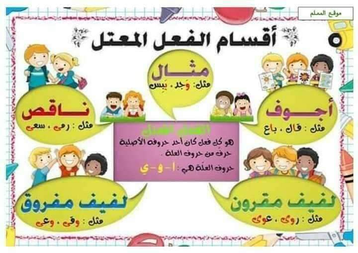 ملخص قواعد اللغة العربية التعليم FB_IMG_1598779222137
