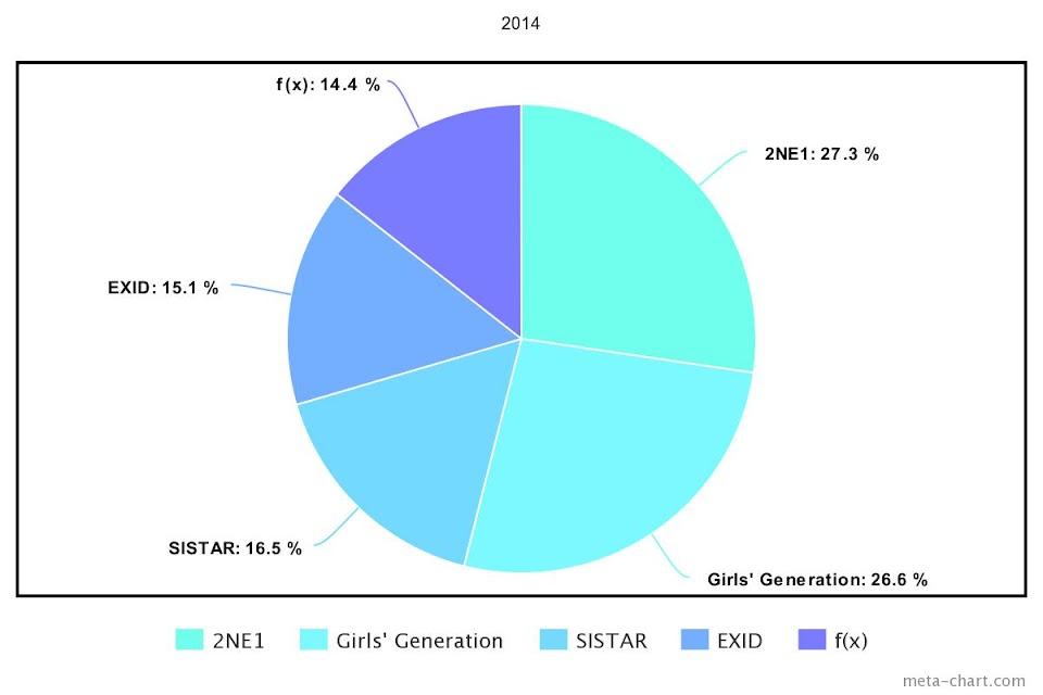 meta-chart - 2021-03-13T121133.651