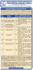 WBSETCL Recruitment 2016 (421 Vacancies)