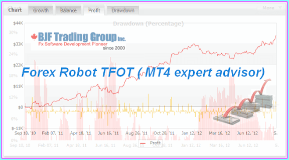 Rc forex group