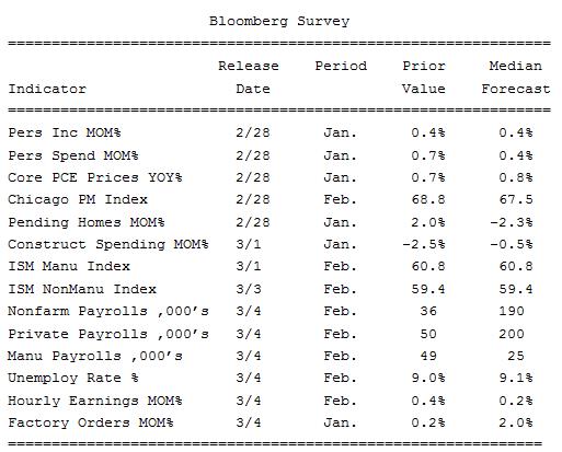 Economic Calendar - Investing com