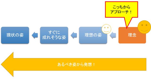 IPS_3