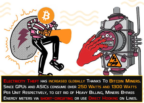 To avoid heaving billing, bitcoin miners steal electricty by tampering the power supply cables