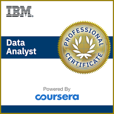 IBM Cybersecurity Analyst Professional Certificate Review