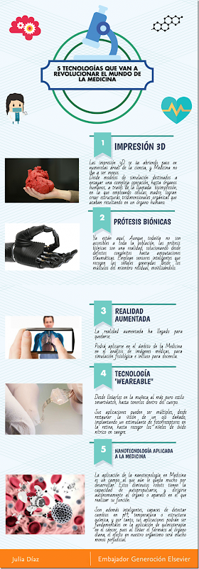 5-tecnologias-medicina-la-upea-2018-reyqui