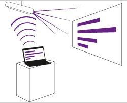 WiFi vagy nem WiFi projektorok