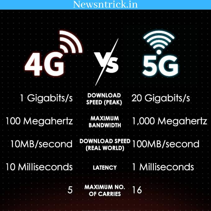 4G vs 5G Technology Difference Facts about the Revolution | Newsntrick Tech Facts