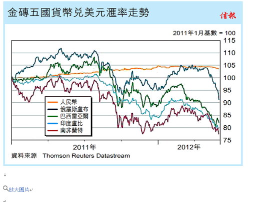 Recapital markets forex