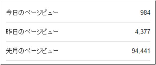 Image.png - 【ブログ】あなたのブログを3ヶ月で10万PVにする方法-VAPEJPのアクセスは月間約10万PV、スマホ閲覧が6割で過半数超!