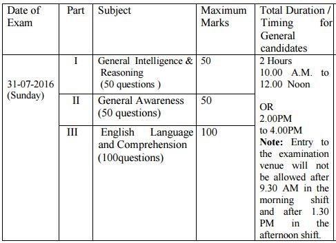 ssc-stenographer-exam-pattern